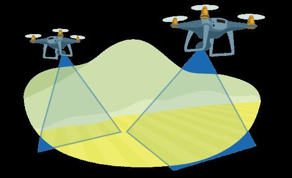 drones for farm