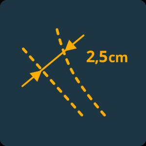 Navigacinės sistemos